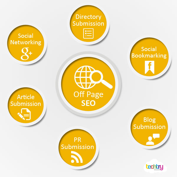 SEO Off Page Activity provide by SEO Company in Mumbai.