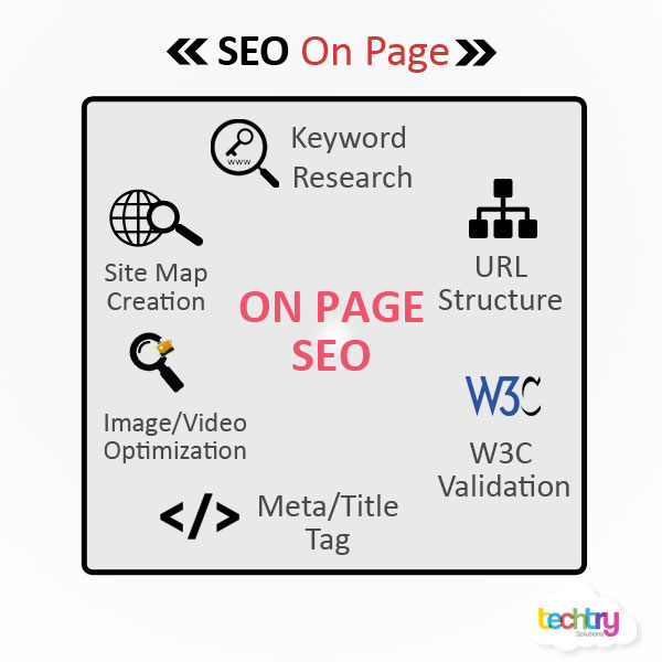 SEO On Page Activity offers by Top SEO Company in Mumbai.